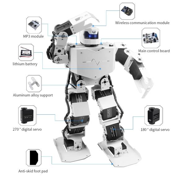 schimbul de schimb de roboți